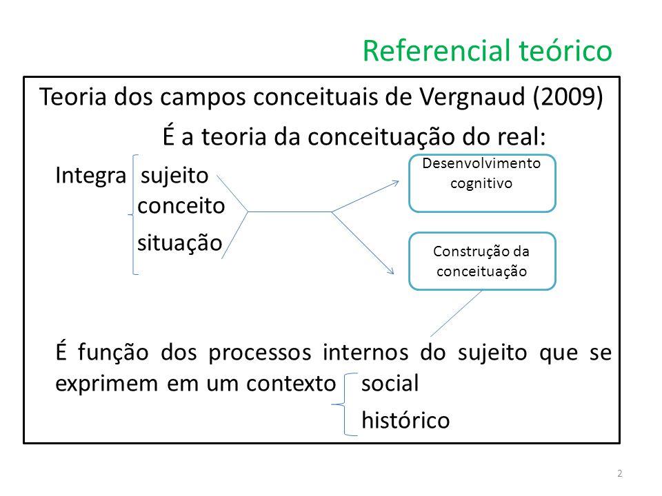 Referencial teórico Teoria dos campos conceituais de Vergnaud (2009)