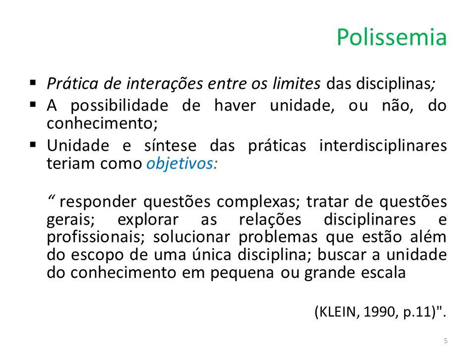 Polissemia Prática de interações entre os limites das disciplinas;