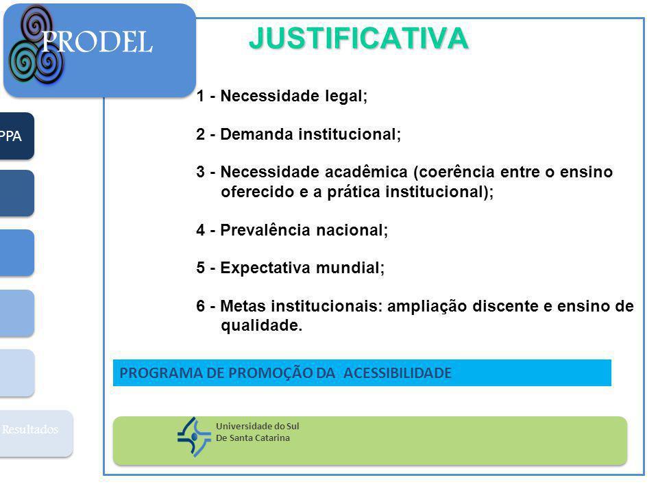 PRODEL JUSTIFICATIVA 1 - Necessidade legal; 2 - Demanda institucional;