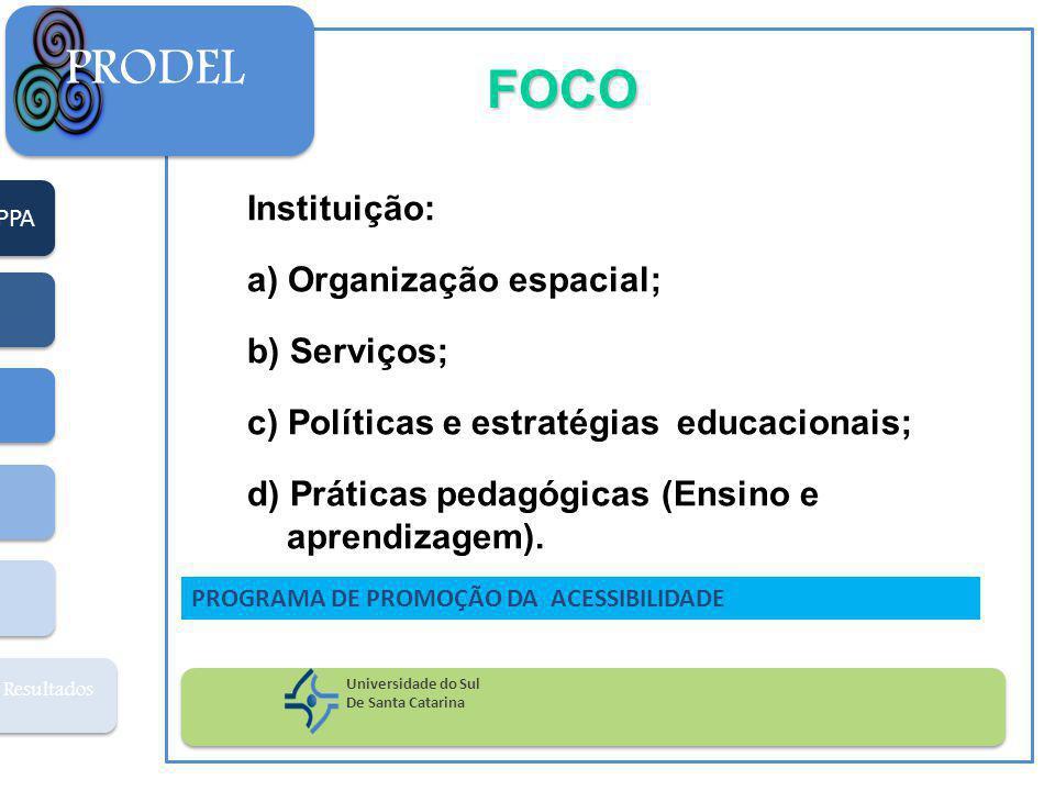 PRODEL FOCO Instituição: a) Organização espacial; b) Serviços;