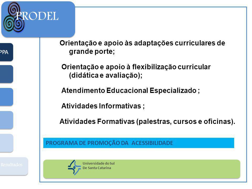 PRODEL Orientação e apoio às adaptações curriculares de grande porte;
