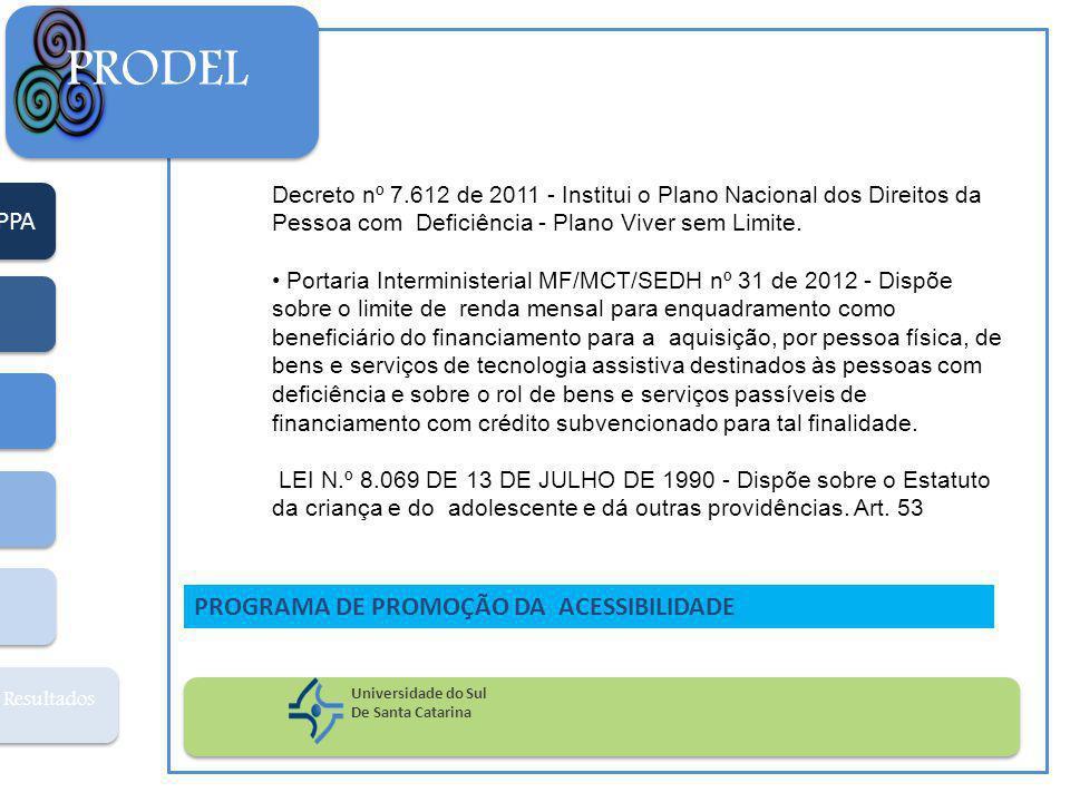 PRODEL PPA PROGRAMA DE PROMOÇÃO DA ACESSIBILIDADE