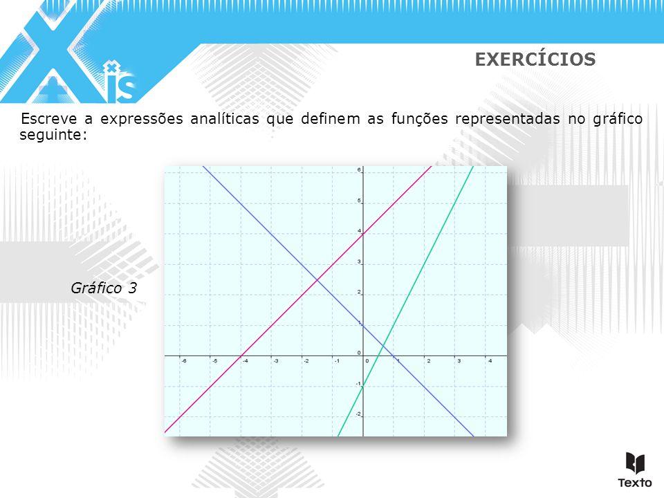 EXERCÍCIOS Escreve a expressões analíticas que definem as funções representadas no gráfico seguinte: