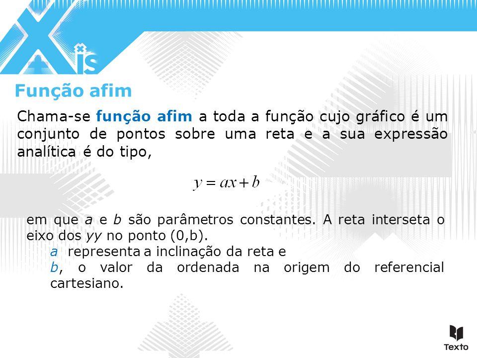 Função afim Chama-se função afim a toda a função cujo gráfico é um conjunto de pontos sobre uma reta e a sua expressão analítica é do tipo,