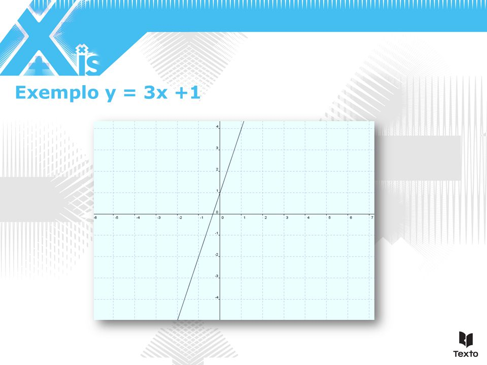 Exemplo y = 3x +1