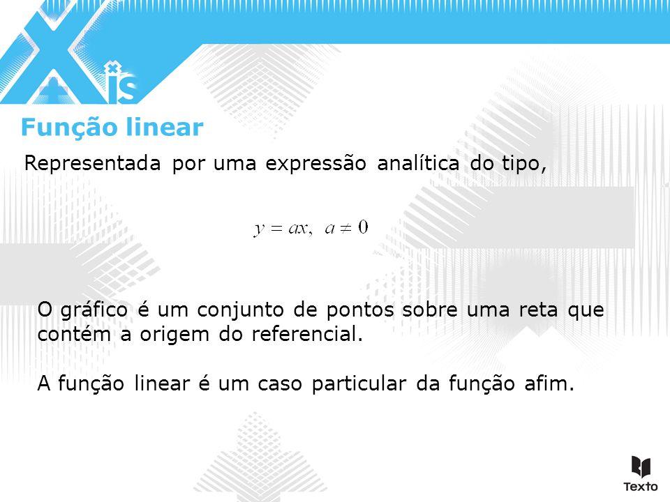 Função linear Representada por uma expressão analítica do tipo,