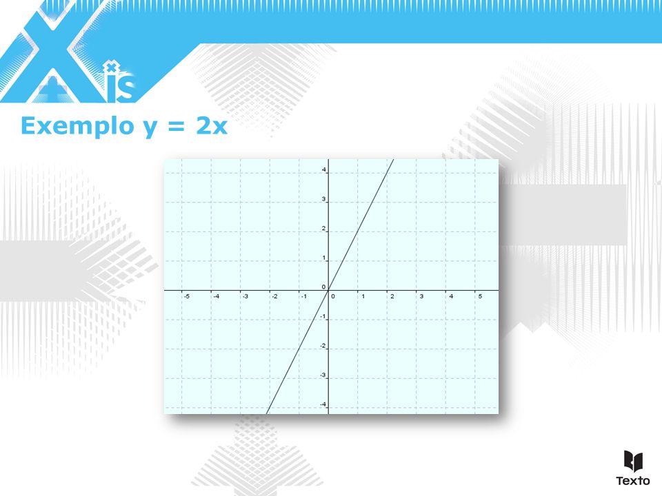 Exemplo y = 2x