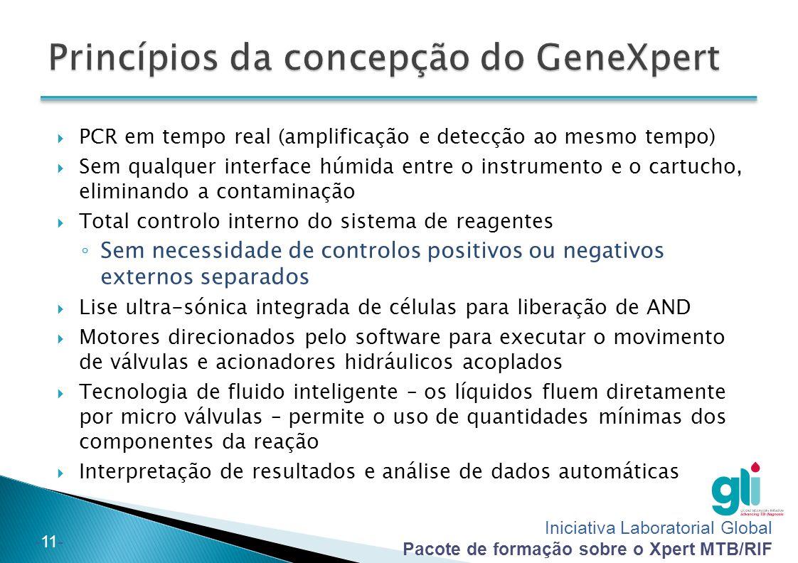 Princípios da concepção do GeneXpert