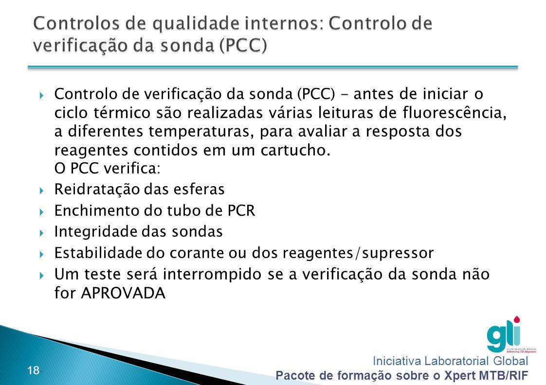 Controlos de qualidade internos: Controlo de verificação da sonda (PCC)
