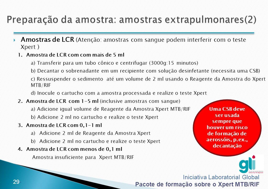 Preparação da amostra: amostras extrapulmonares(2)