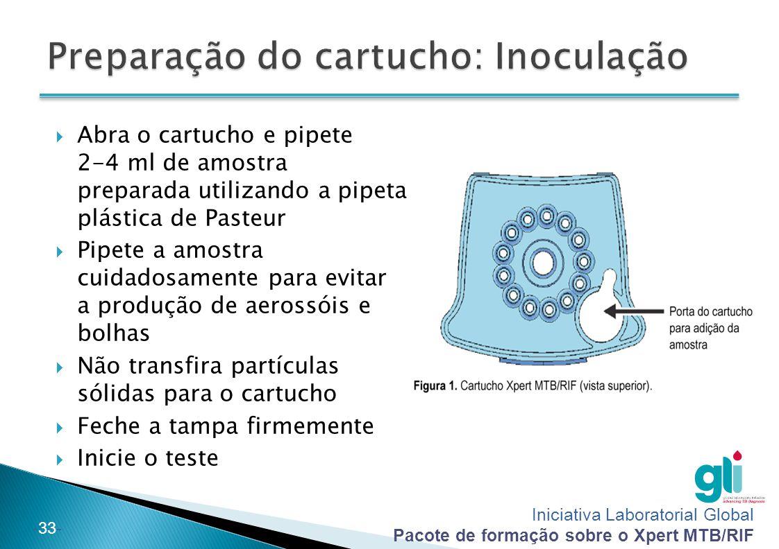 Preparação do cartucho: Inoculação