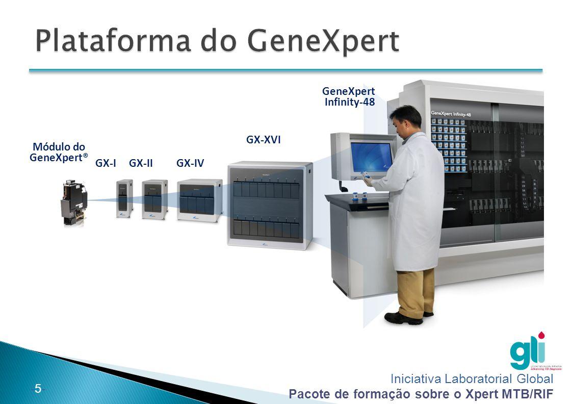 Plataforma do GeneXpert