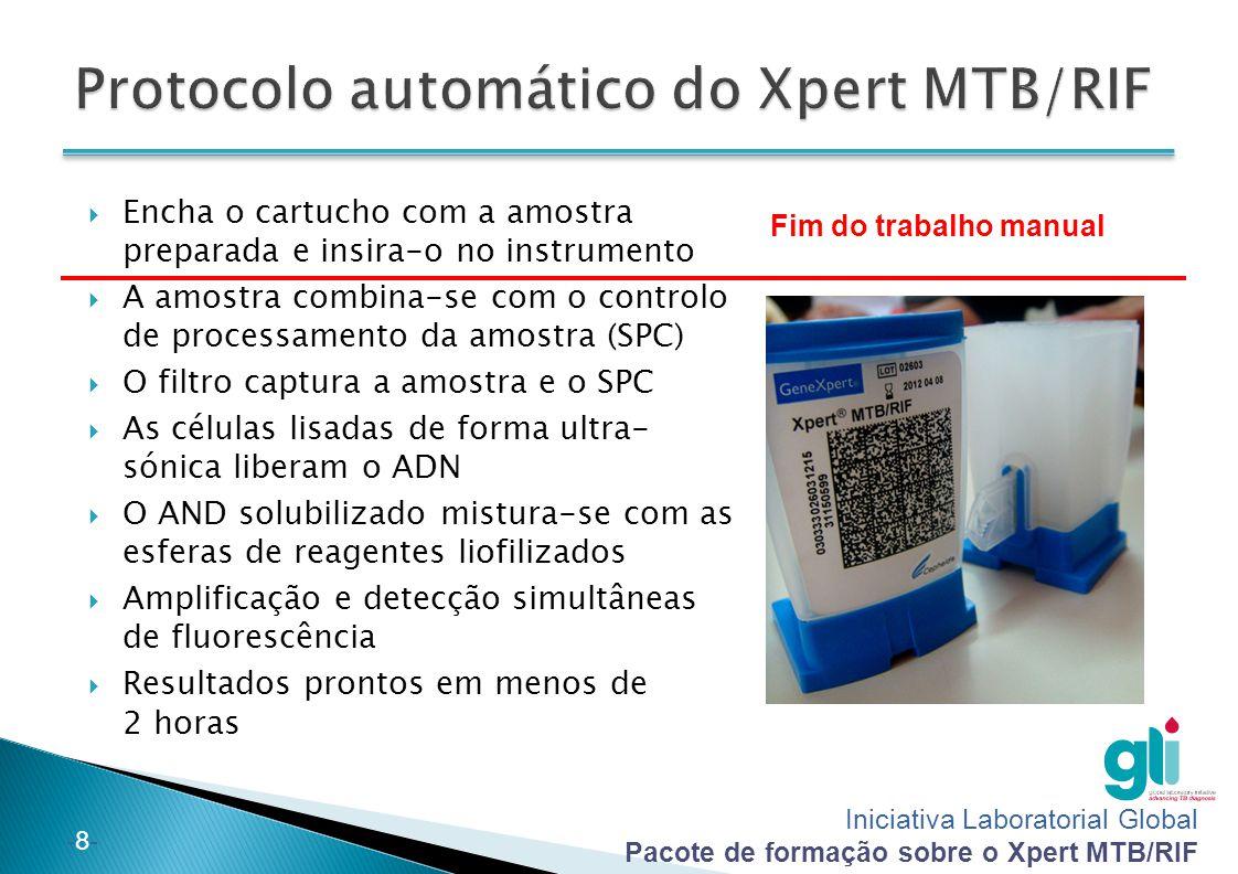 Protocolo automático do Xpert MTB/RIF