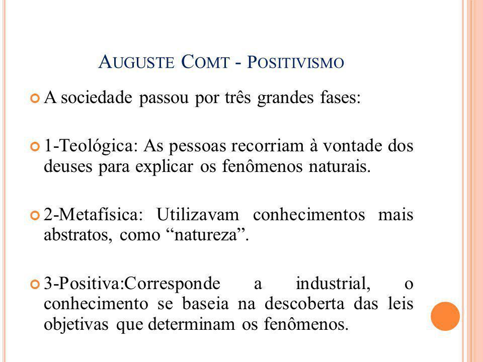 Auguste Comt - Positivismo