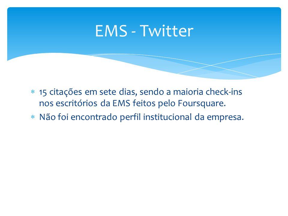 EMS - Twitter 15 citações em sete dias, sendo a maioria check-ins nos escritórios da EMS feitos pelo Foursquare.