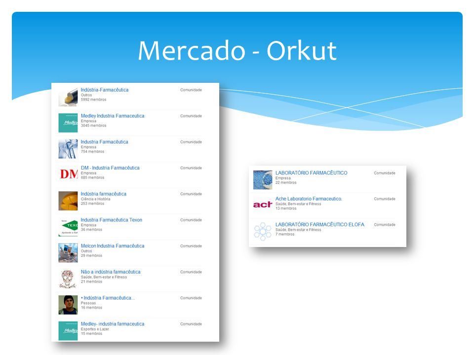 Mercado - Orkut