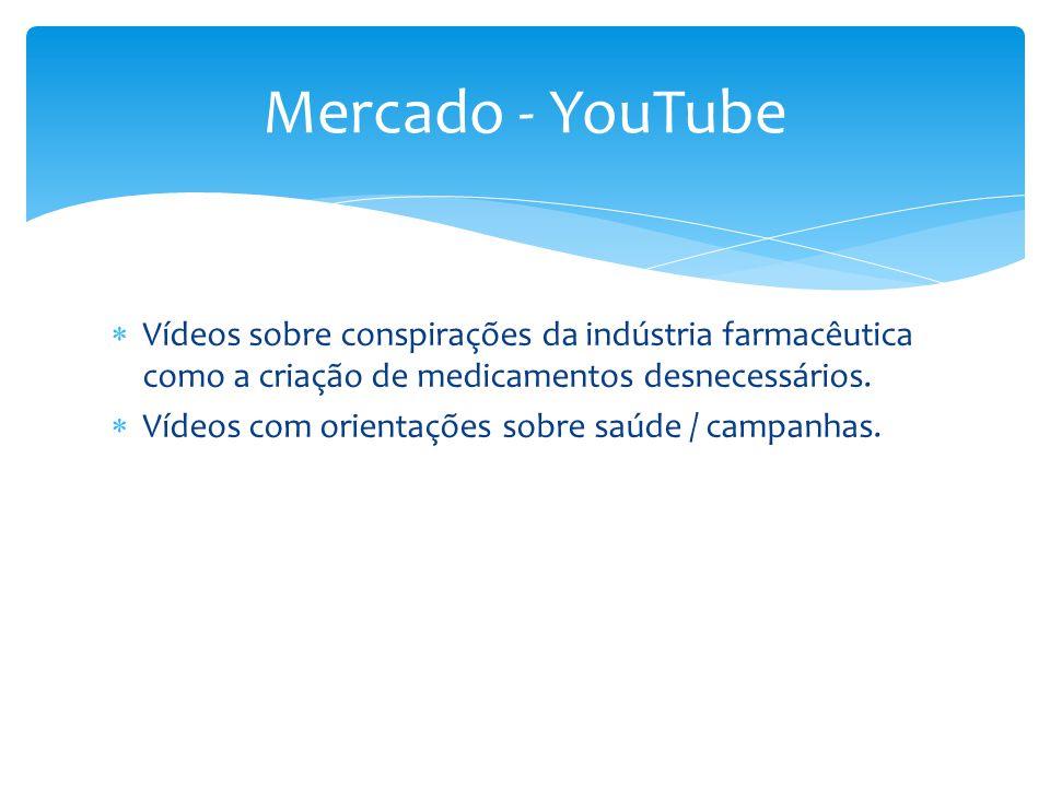 Mercado - YouTube Vídeos sobre conspirações da indústria farmacêutica como a criação de medicamentos desnecessários.