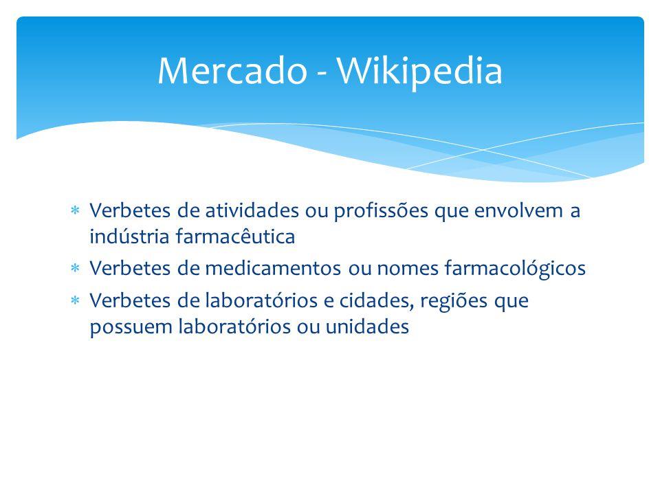 Mercado - Wikipedia Verbetes de atividades ou profissões que envolvem a indústria farmacêutica. Verbetes de medicamentos ou nomes farmacológicos.