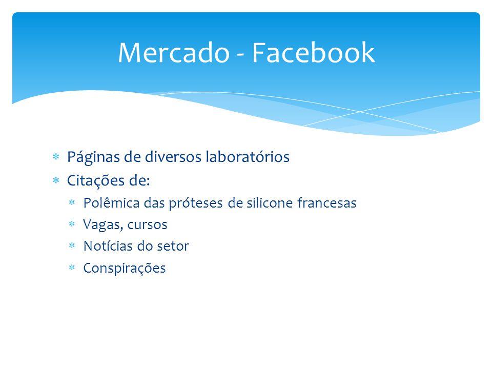 Mercado - Facebook Páginas de diversos laboratórios Citações de: