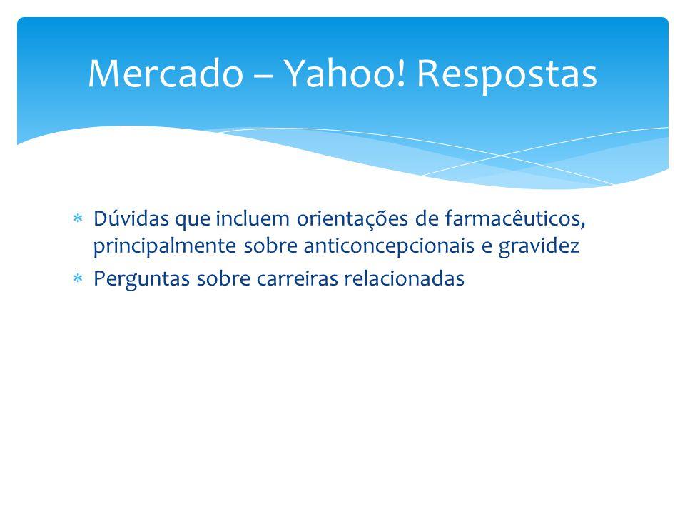 Mercado – Yahoo! Respostas
