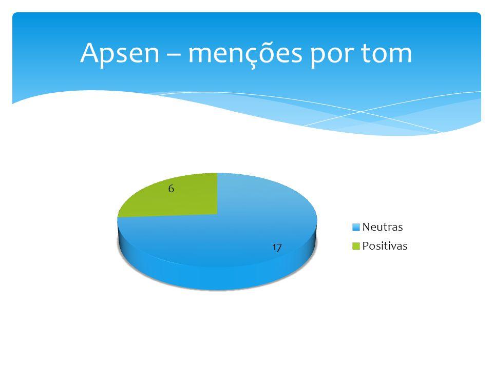 Apsen – menções por tom