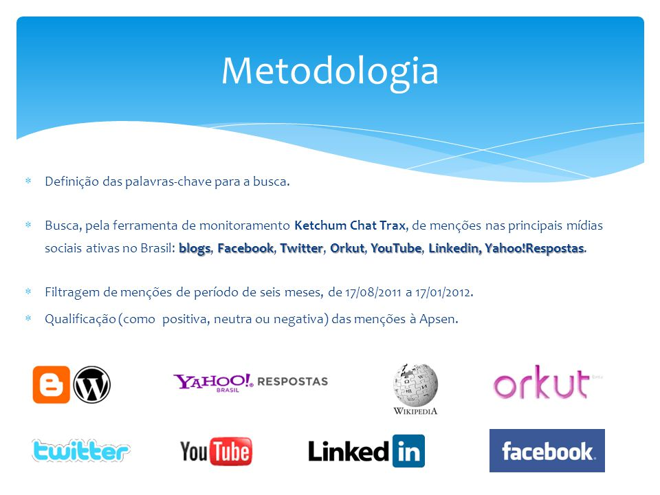 Metodologia Definição das palavras-chave para a busca.
