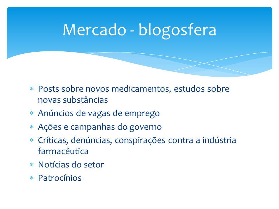 Mercado - blogosfera Posts sobre novos medicamentos, estudos sobre novas substâncias. Anúncios de vagas de emprego.