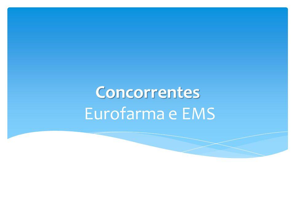 Concorrentes Eurofarma e EMS