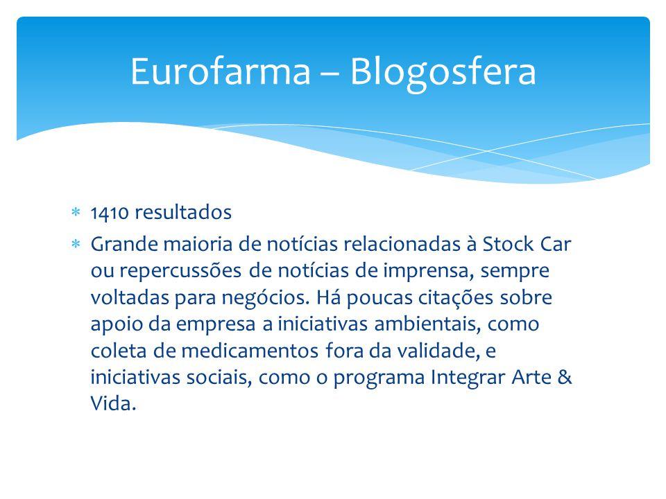 Eurofarma – Blogosfera