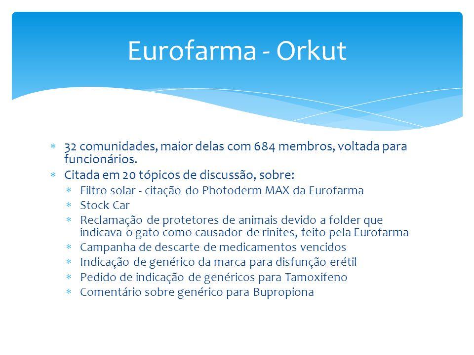 Eurofarma - Orkut 32 comunidades, maior delas com 684 membros, voltada para funcionários. Citada em 20 tópicos de discussão, sobre: