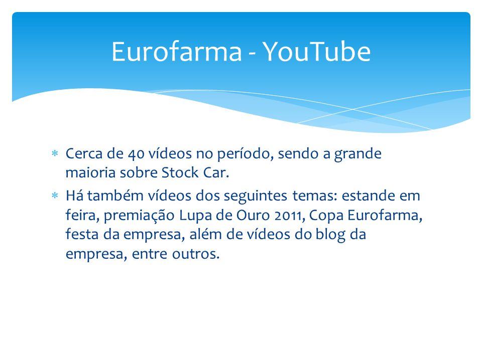 Eurofarma - YouTube Cerca de 40 vídeos no período, sendo a grande maioria sobre Stock Car.