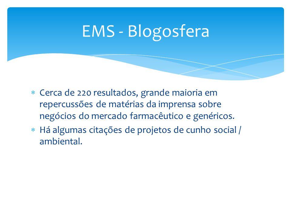 EMS - Blogosfera Cerca de 220 resultados, grande maioria em repercussões de matérias da imprensa sobre negócios do mercado farmacêutico e genéricos.