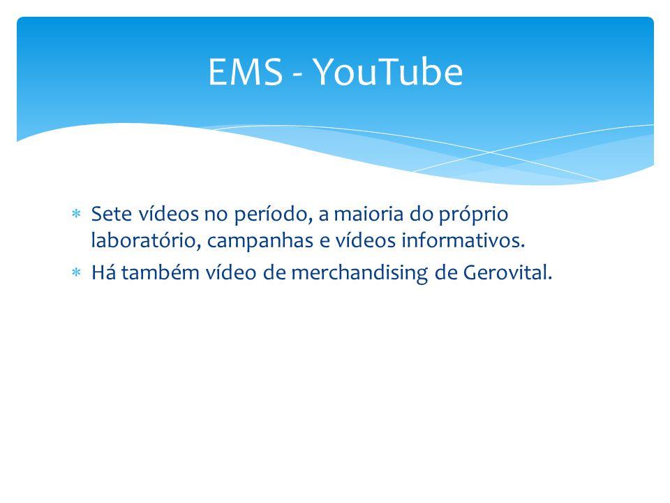 EMS - YouTube Sete vídeos no período, a maioria do próprio laboratório, campanhas e vídeos informativos.