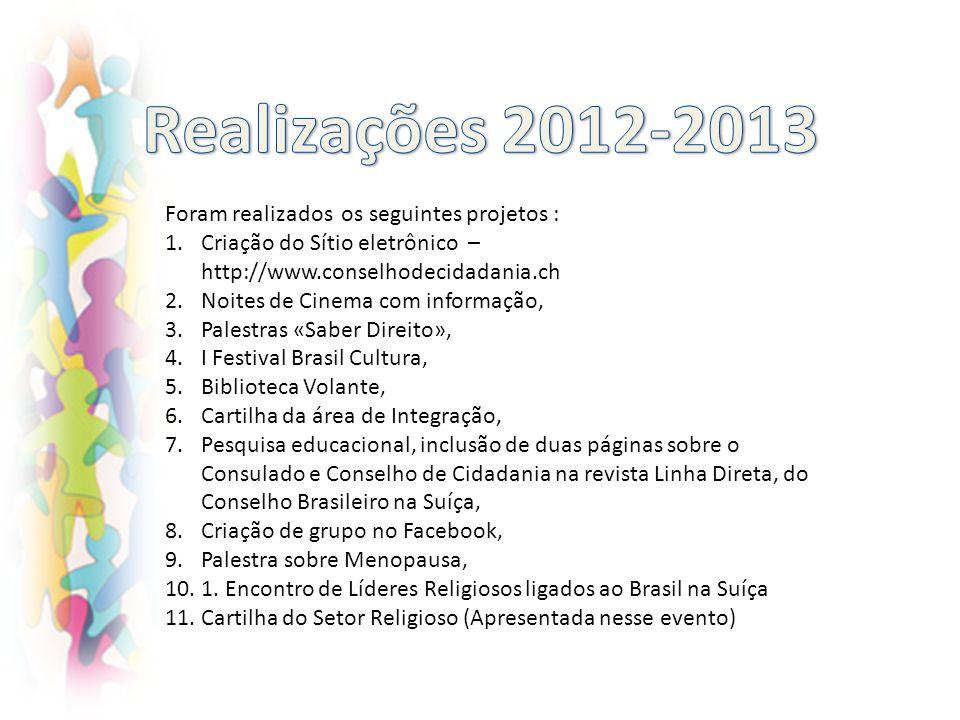 Realizações 2012-2013 Foram realizados os seguintes projetos :