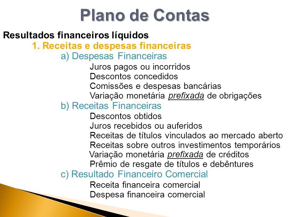 Plano de Contas Resultados financeiros líquidos