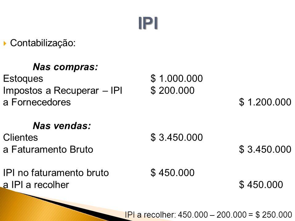 IPI Contabilização: Nas compras: Estoques $ 1.000.000