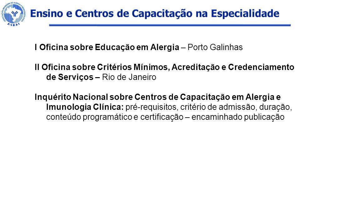 Ensino e Centros de Capacitação na Especialidade