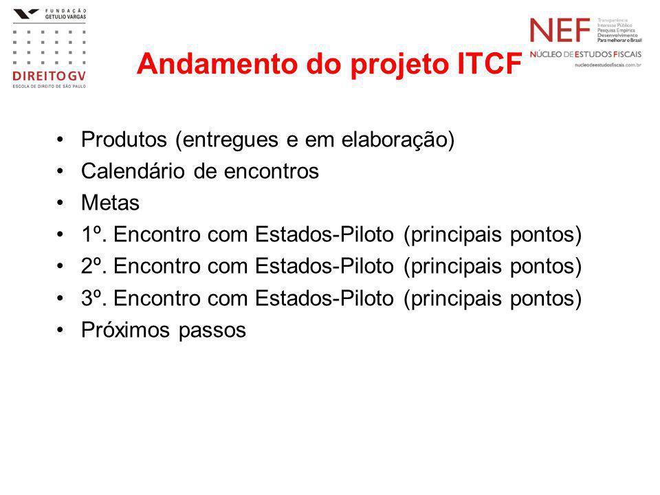 Andamento do projeto ITCF