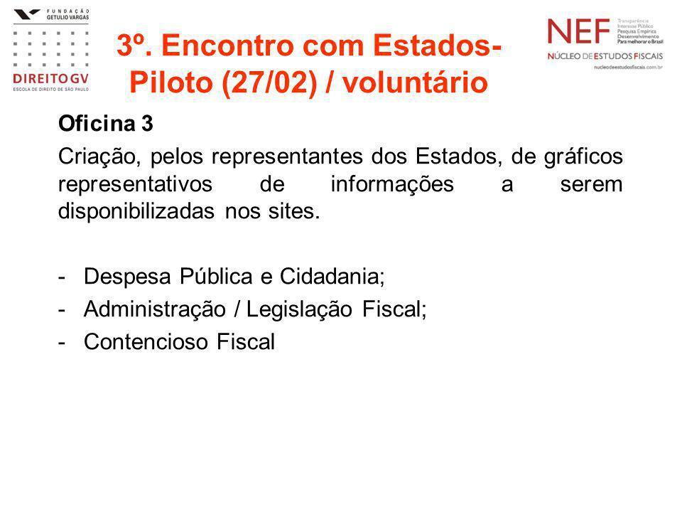 3º. Encontro com Estados-Piloto (27/02) / voluntário