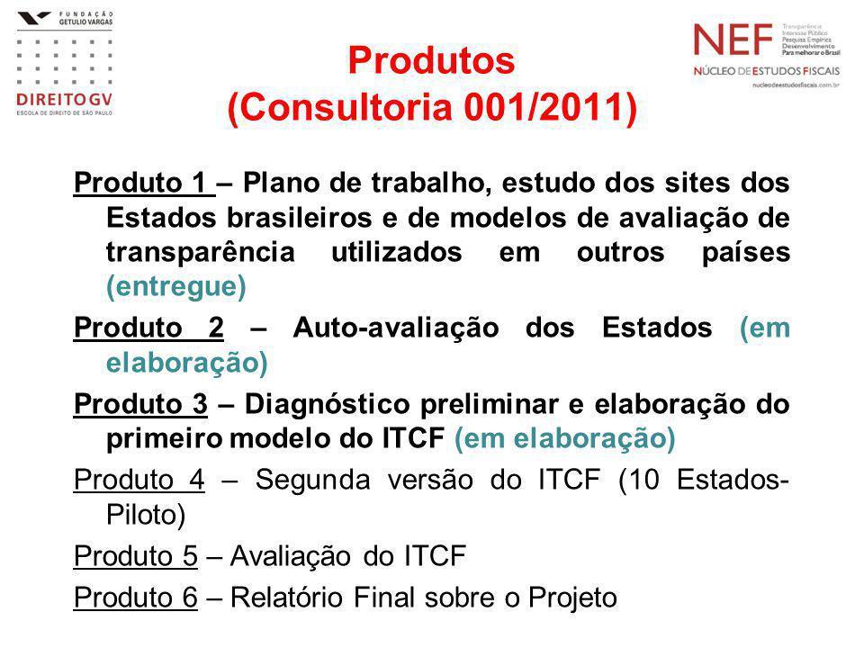 Produtos (Consultoria 001/2011)