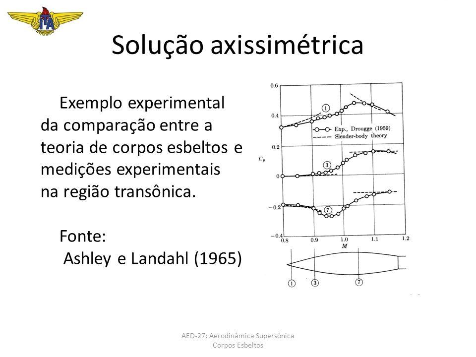 Solução axissimétrica