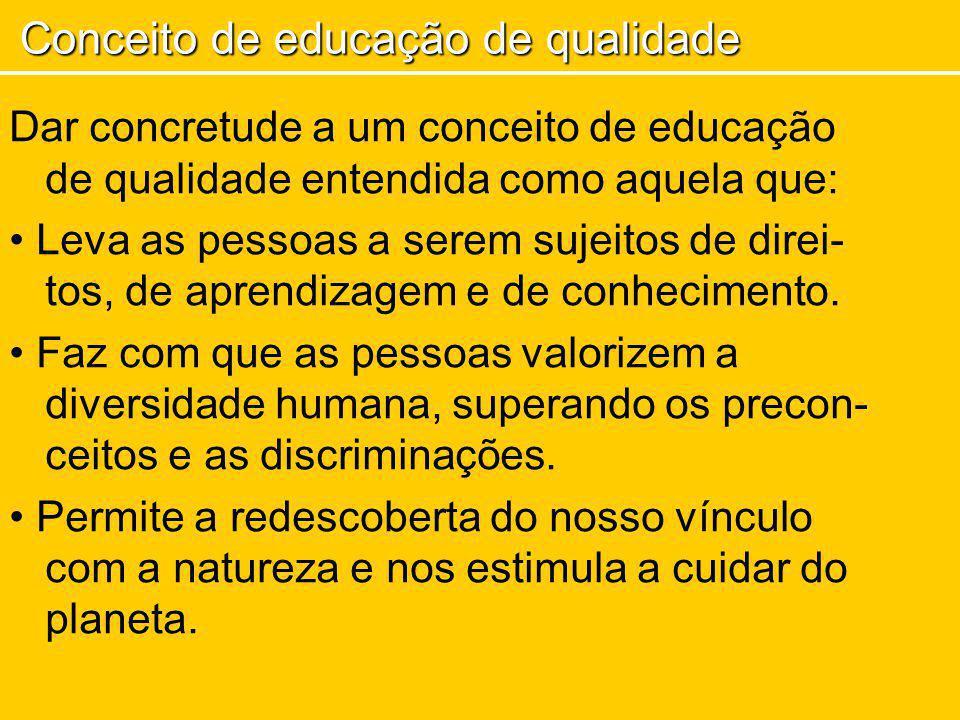 Conceito de educação de qualidade