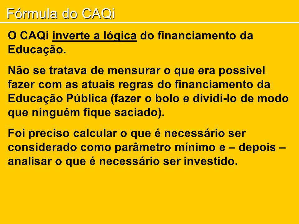 Fórmula do CAQi O CAQi inverte a lógica do financiamento da Educação.