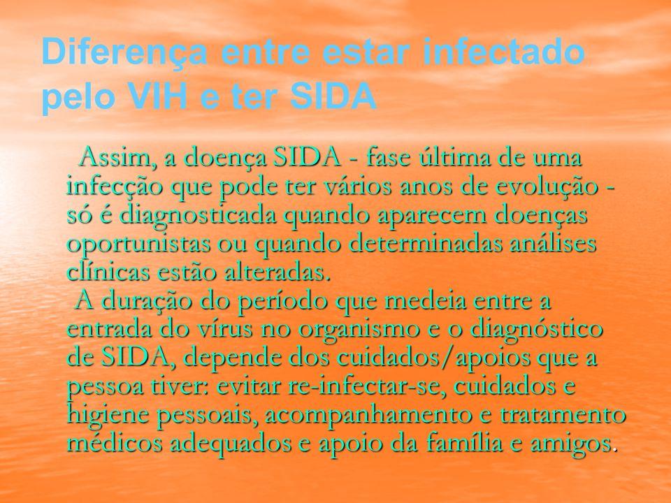 Diferença entre estar infectado pelo VIH e ter SIDA