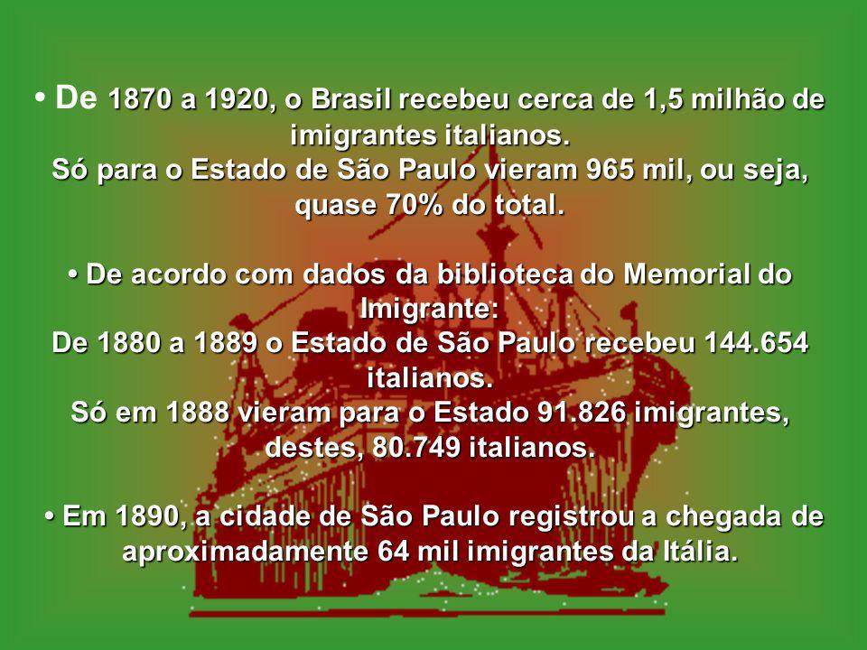 • De 1870 a 1920, o Brasil recebeu cerca de 1,5 milhão de imigrantes italianos.