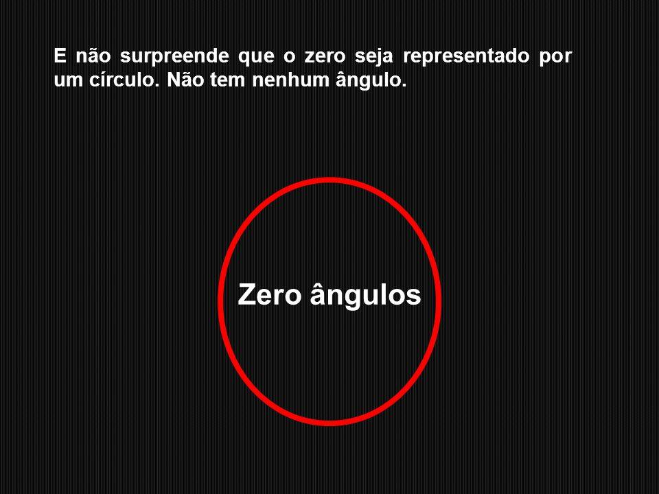 E não surpreende que o zero seja representado por um círculo