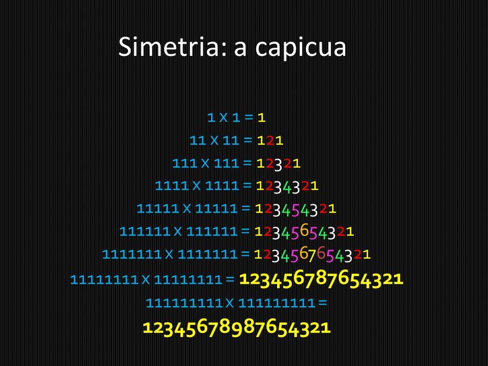 Simetria: a capicua
