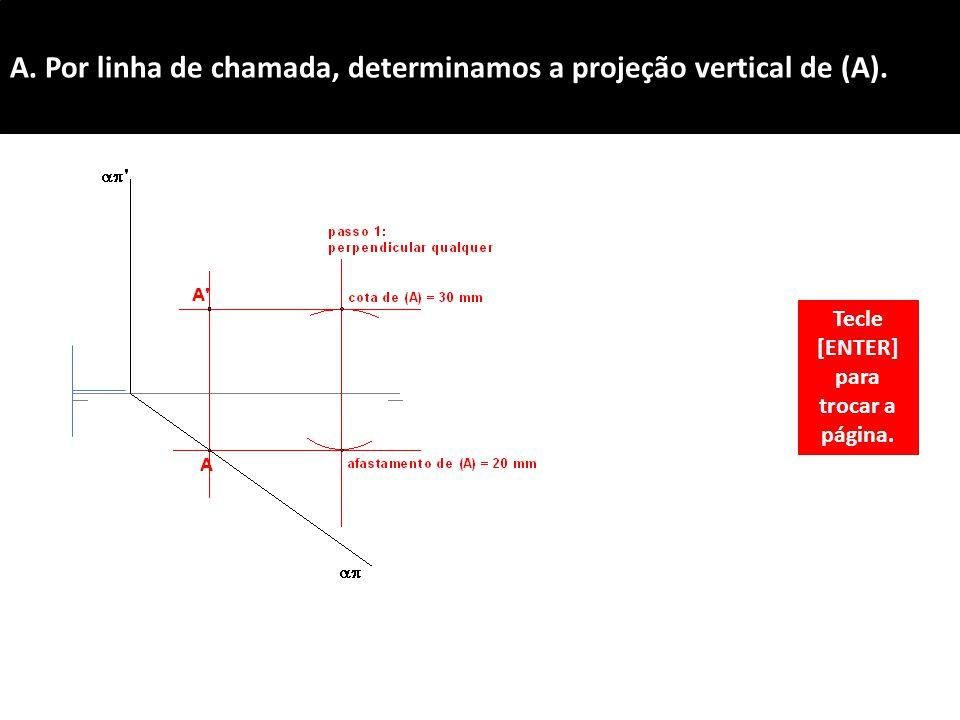 A. Por linha de chamada, determinamos a projeção vertical de (A).
