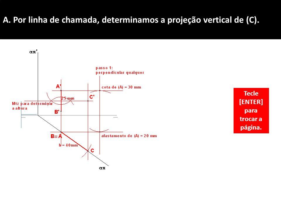 A. Por linha de chamada, determinamos a projeção vertical de (C).