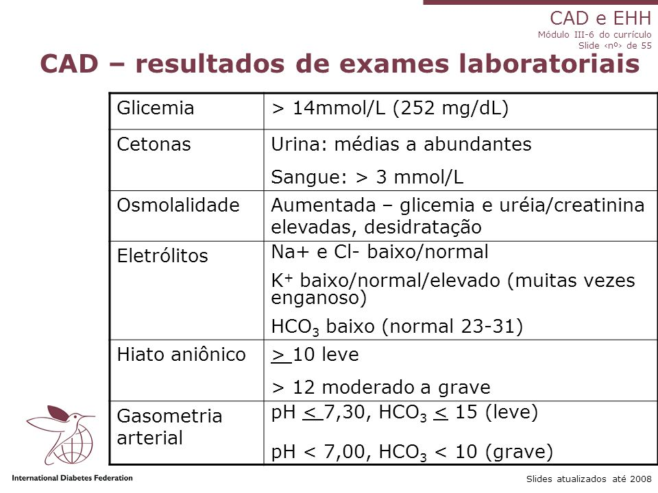 CAD – resultados de exames laboratoriais